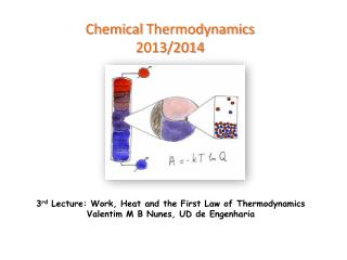 Chemical Thermodynamics 2013/2014