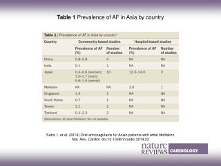 Sabir, I.  et al.  (2014)  Oral anticoagulants for Asian patients with atrial fibrillation