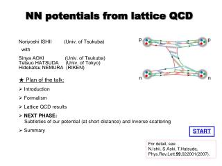 NN potentials from lattice QCD