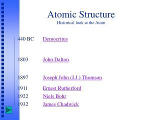 Atomic Structure Historical look at the Atom