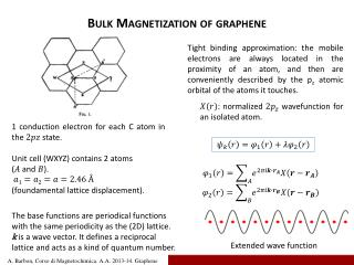 Bulk  Magnetization  of graphene