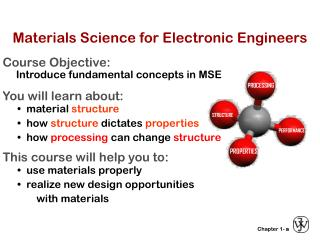 Materials Science for Electronic Engineers