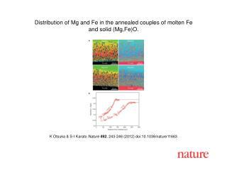 K Otsuka & S-I Karato Nature  492 ,  243 - 246  (2012) doi:10.1038/nature 11663