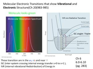 Molecular Electronic Transitions that show  Vibrational  and  Electronic  Structure(Ch 20(983-985)