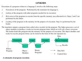 LINKERS Execution of a program written in a language L involves the following steps: