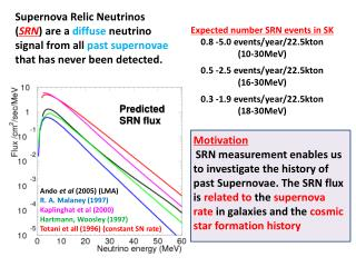 Supernova Relic Neutrinos ( SRN ) are a  diffuse  neutrino signal from all  past supernovae
