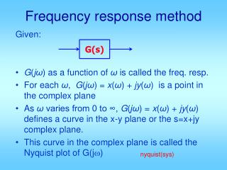 Frequency response method