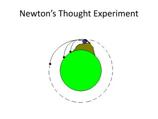 Newton's Thought Experiment