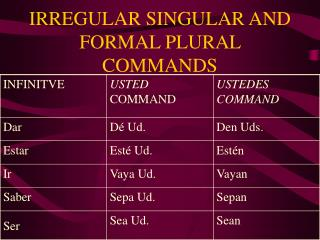 IRREGULAR SINGULAR AND FORMAL PLURAL COMMANDS