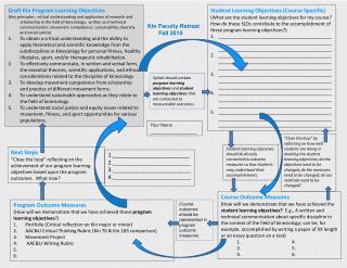 Draft Kin Program Learning Objectives