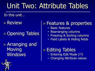 Unit Two: Attribute Tables