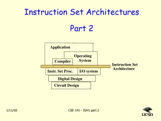 Instruction Set Architectures  Part 2