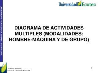 DIAGRAMA DE ACTIVIDADES MULTIPLES (MODALIDADES: HOMBRE-MÁQUINA Y DE GRUPO)
