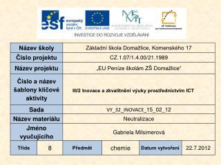 Vzdělávací oblast: Člověk a příroda Vzdělávací obor: Chemie Tematický okruh: Neutralizace