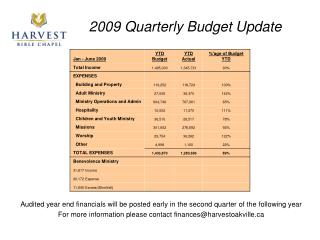 2009 Quarterly Budget Update