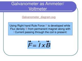 Galvanometer as Ammeter/ Voltmeter