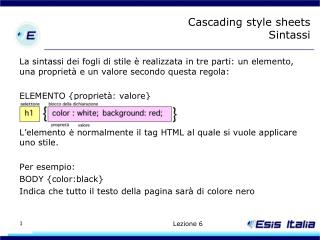 Cascading style sheets Sintassi