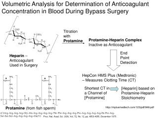 Heparin  – Anticoagulant Used in Surgery