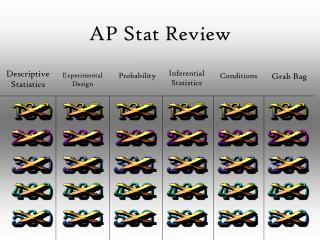 AP Stat Review