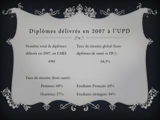 Diplômes délivrés en 2007 à l'UPD