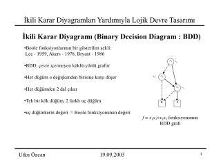 ?kili Karar Diyagram? (Binary Decision Diagram : BDD)
