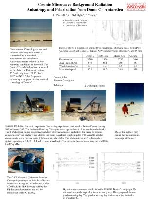 Cosmic Microwave Background Radiation Anisotropy and Polarization from Dome-C - Antarctica