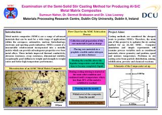 Examination of the Semi-Solid Stir Casting Method for Producing Al-SiC Metal Matrix Composites   Sumsun Naher, Dr. Dermo