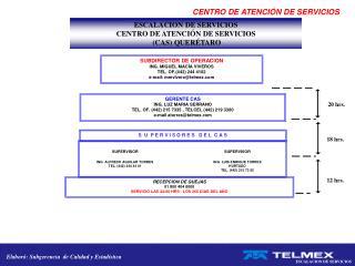 ESCALACION DE SERVICIOS  CENTRO DE ATENCI�N DE SERVICIOS  (CAS) QUER�TARO