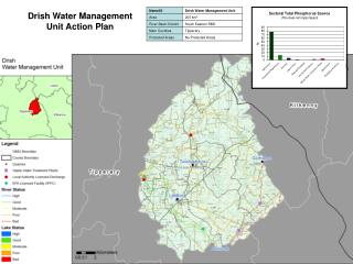 Drish Water Management Unit Action Plan