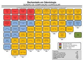 Cirurgia e Traumatologia Bucomaxilofacial II T-20h   P-60h