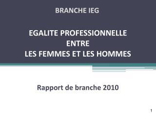 EGALITE PROFESSIONNELLE  ENTRE  LES FEMMES ET LES HOMMES