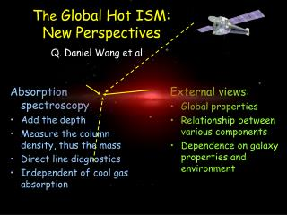 T he  Global Hot ISM:  New Perspectives