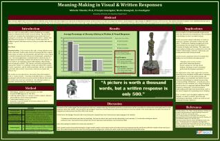 Meaning-Making in Visual & Written Responses