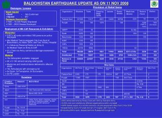 BALOCHISTAN EARTHQUAKE UPDATE AS ON 11 NOV 2008