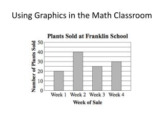 Using Graphics in the Math Classroom