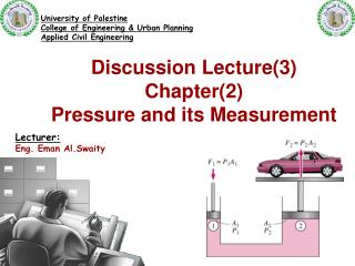 Discussion Lecture(3) Chapter(2) Pressure and its Measurement