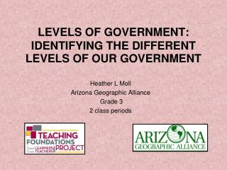 LEVELS OF GOVERNMENT: IDENTIFYING THE DIFFERENT LEVELS OF OUR GOVERNMENT