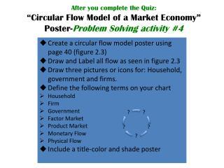 """ Circular Flow "" Poster Rubric"