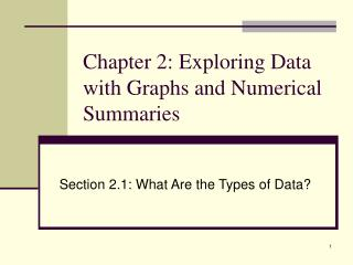 Chapter 2: Exploring Data with Graphs and Numerical Summaries