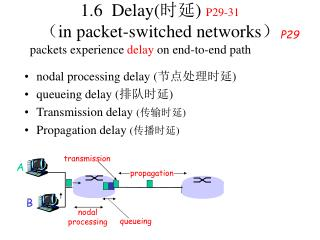 1.6  Delay( 时延 )  P29-31 ( in packet-switched networks )