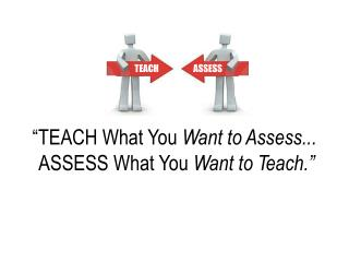 """TEACH What You  Want to Assess...   ASSESS What You  Want to Teach."""