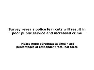 Survey reveals police fear cuts will result in poor public service and increased crime