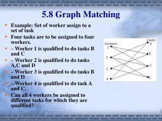 5.8 Graph Matching