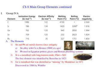 Ch 8 Main Group Elements continued