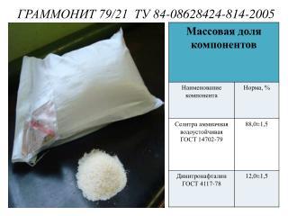 ГРАММОНИТ 79/21  ТУ 84-08628424-814-2005