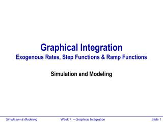 Graphical Integration Exogenous Rates, Step Functions & Ramp Functions
