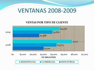 VENTANAS 2008-2009