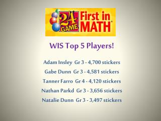 WIS Top 5 Players! Adam  Insley Gr  3 - 4,700 stickers Gabe Dunn   Gr  3 - 4,581 stickers