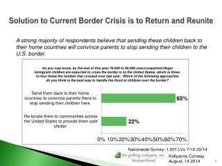 Solution to Current Border Crisis is to Return and Reunite