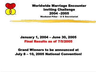 Worldwide Marriage Encounter Inviting Challenge  2004 –2005  Weekend Pillar – U S Secretariat